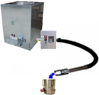 Candle Making Equipment And Candle Wax Pouring Systems